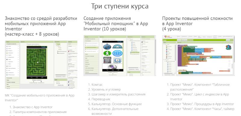 Три ступени курса: от знакомства с App Inventor до проектов повышенной трудности